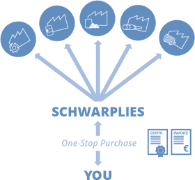 chart of our one stop purchase service process
